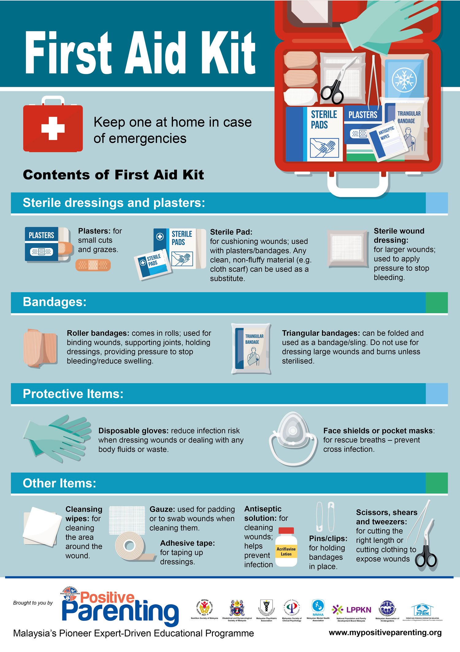 first aid kit contents list and their uses pdf