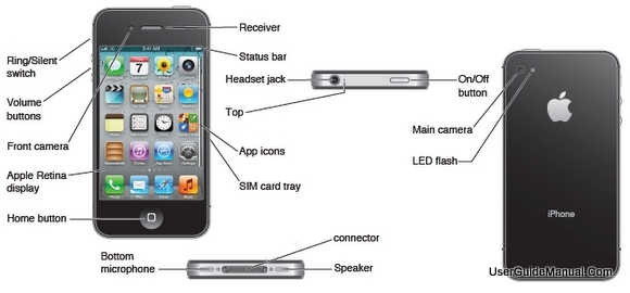 iphone 4 quick user guide